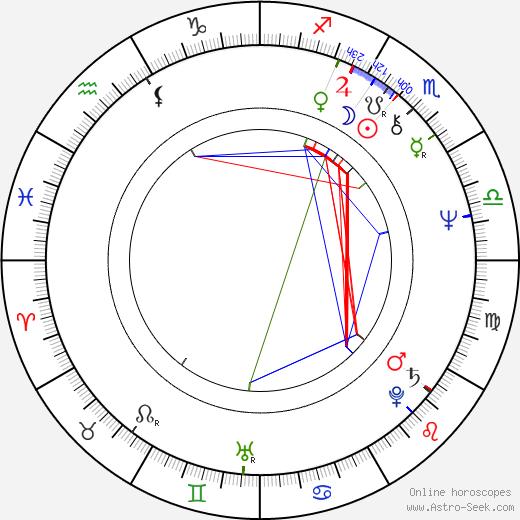 Bob Frídl tema natale, oroscopo, Bob Frídl oroscopi gratuiti, astrologia