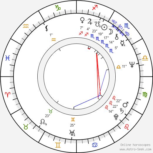 Bruce Downey birth chart, biography, wikipedia 2019, 2020