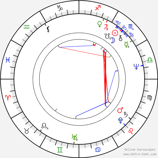 Bruce Downey birth chart, Bruce Downey astro natal horoscope, astrology