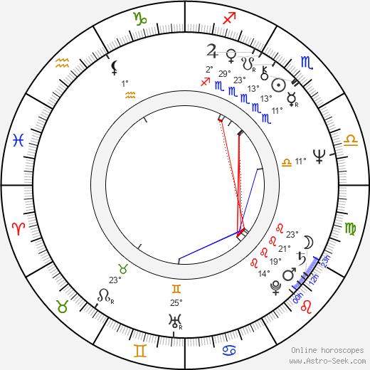 Carolyn Seymour birth chart, biography, wikipedia 2020, 2021