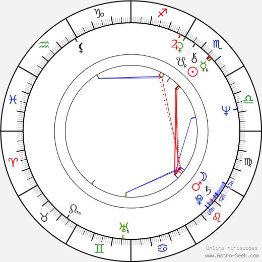 Carolyn Seymour birth chart, Carolyn Seymour astro natal horoscope, astrology