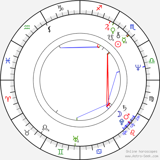 Edward Yang birth chart, Edward Yang astro natal horoscope, astrology