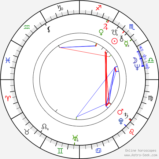 Greg Lake birth chart, Greg Lake astro natal horoscope, astrology