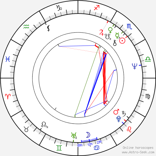 Jacek Koprowicz astro natal birth chart, Jacek Koprowicz horoscope, astrology