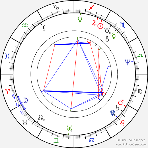 Jeff Doucette astro natal birth chart, Jeff Doucette horoscope, astrology