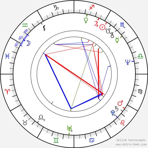 Джо Уолш Joe Walsh день рождения гороскоп, Joe Walsh Натальная карта онлайн