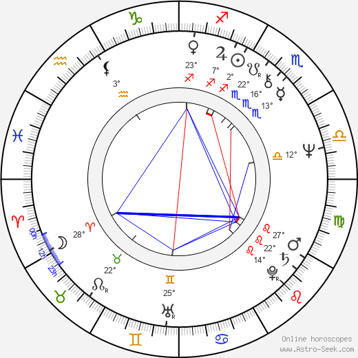John Larroquette birth chart, biography, wikipedia 2019, 2020