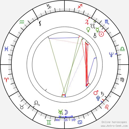 Kate Linder astro natal birth chart, Kate Linder horoscope, astrology
