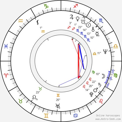 Kathleen Doyle birth chart, biography, wikipedia 2019, 2020
