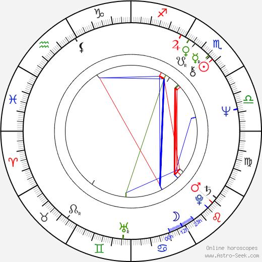 Linda Haynes birth chart, Linda Haynes astro natal horoscope, astrology