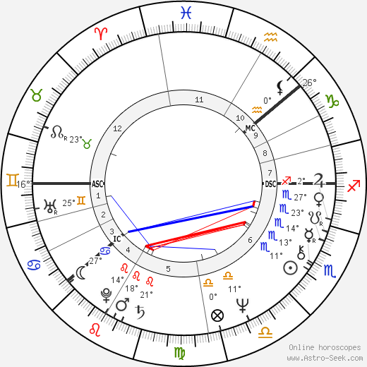 Meri Vennamo birth chart, biography, wikipedia 2019, 2020