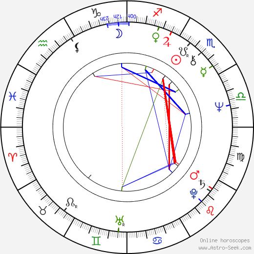 Mieczysław Edmund Janowski tema natale, oroscopo, Mieczysław Edmund Janowski oroscopi gratuiti, astrologia