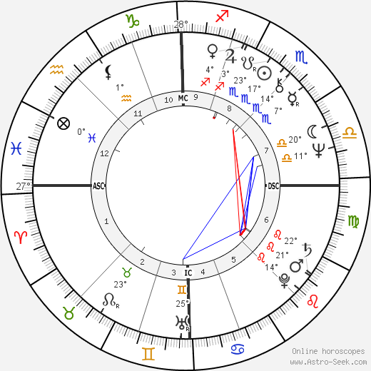 Patrick Berger birth chart, biography, wikipedia 2018, 2019