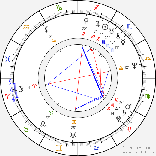 Pertti Melasniemi birth chart, biography, wikipedia 2018, 2019