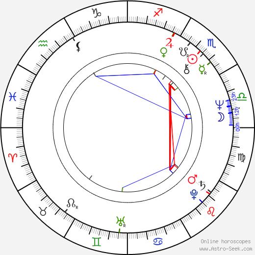 Robert David Hall tema natale, oroscopo, Robert David Hall oroscopi gratuiti, astrologia