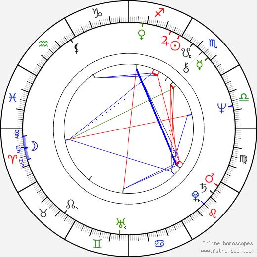 Sasson Gabai astro natal birth chart, Sasson Gabai horoscope, astrology