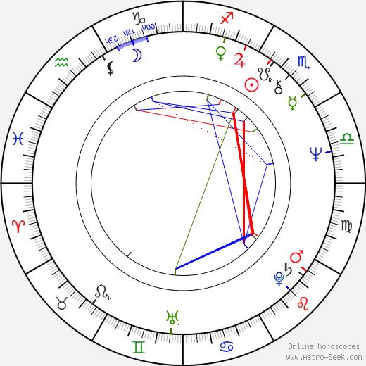 Steven E. de Souza birth chart, Steven E. de Souza astro natal horoscope, astrology