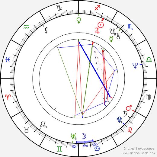 Véronique Le Flaguais astro natal birth chart, Véronique Le Flaguais horoscope, astrology