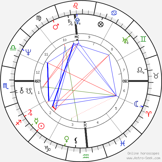 Charlie Marshall день рождения гороскоп, Charlie Marshall Натальная карта онлайн