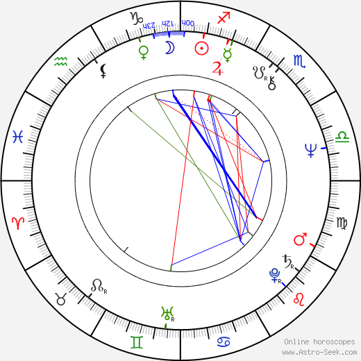 Darlene Cates tema natale, oroscopo, Darlene Cates oroscopi gratuiti, astrologia