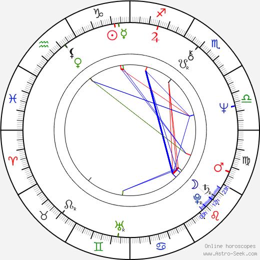 David Jensen astro natal birth chart, David Jensen horoscope, astrology