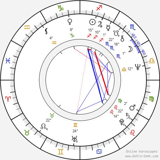 David Schmoeller birth chart, biography, wikipedia 2019, 2020
