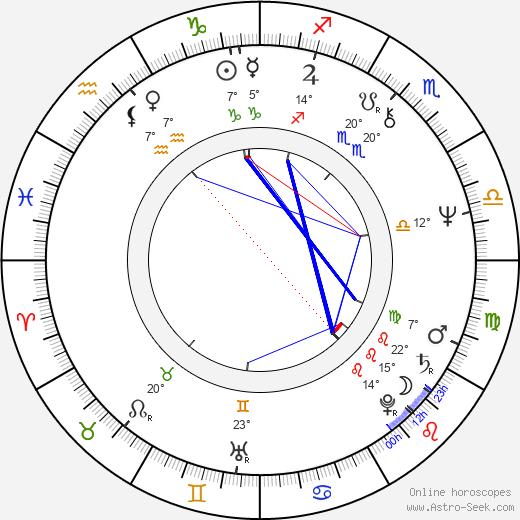 Jeff Lynne birth chart, biography, wikipedia 2019, 2020