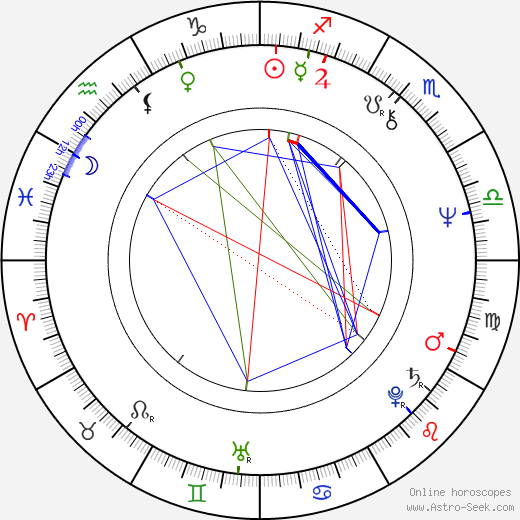 Karol Dobiaš tema natale, oroscopo, Karol Dobiaš oroscopi gratuiti, astrologia