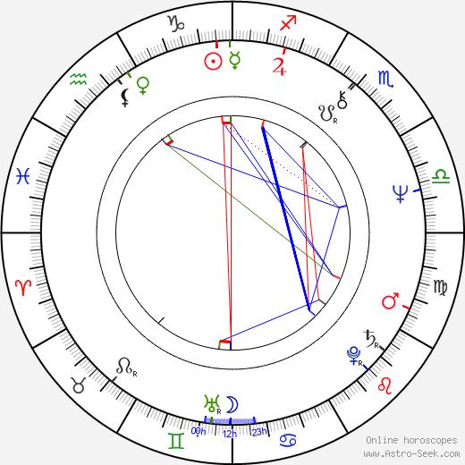 Kjeld Kirk Kristiansen astro natal birth chart, Kjeld Kirk Kristiansen horoscope, astrology