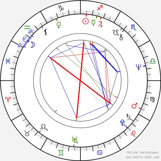 Мэрилин Хэссет Marilyn Hassett день рождения гороскоп, Marilyn Hassett Натальная карта онлайн