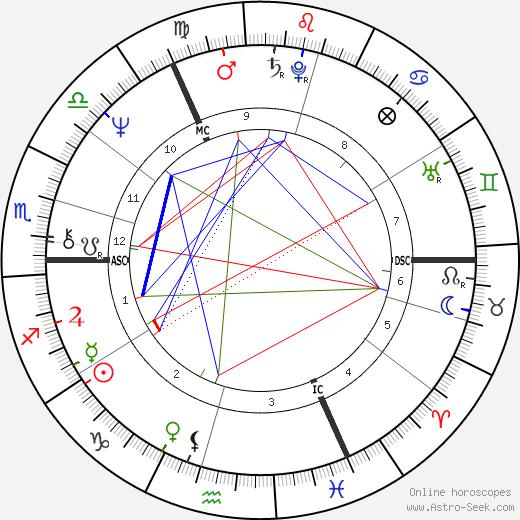 Paul Versteeg birth chart, Paul Versteeg astro natal horoscope, astrology