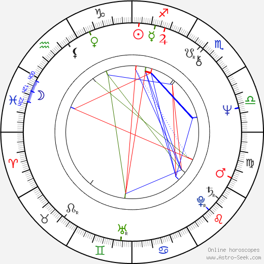 Peter Hosking astro natal birth chart, Peter Hosking horoscope, astrology