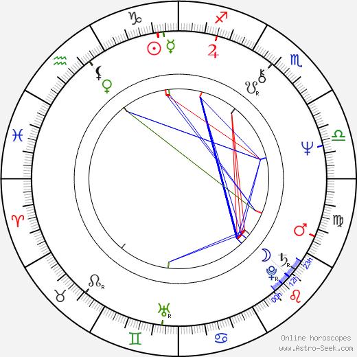 Sarah Kernochan birth chart, Sarah Kernochan astro natal horoscope, astrology