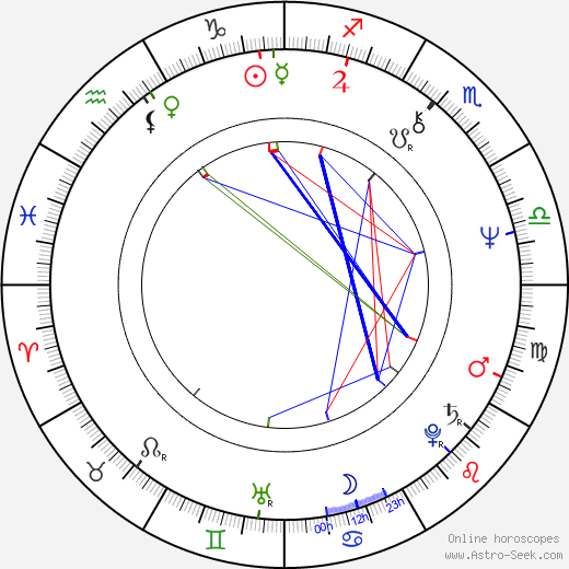 Tom Daley astro natal birth chart, Tom Daley horoscope, astrology