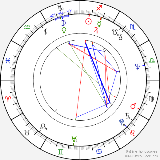 Tom Mardirosian birth chart, Tom Mardirosian astro natal horoscope, astrology
