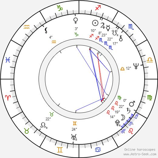 Tommy Tabermann birth chart, biography, wikipedia 2019, 2020