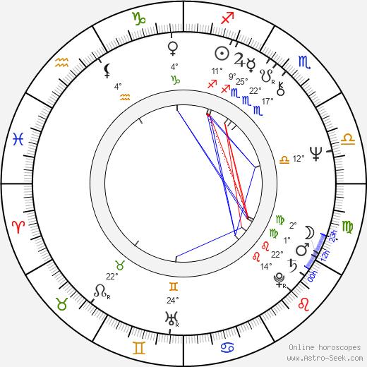 Tõnu Kark birth chart, biography, wikipedia 2019, 2020
