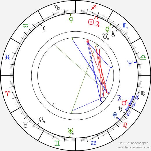 Tõnu Kark birth chart, Tõnu Kark astro natal horoscope, astrology