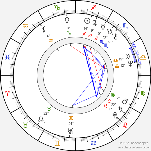 Tony Thomas birth chart, biography, wikipedia 2019, 2020