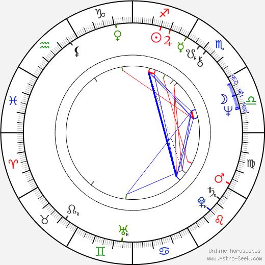 Tony Thomas tema natale, oroscopo, Tony Thomas oroscopi gratuiti, astrologia