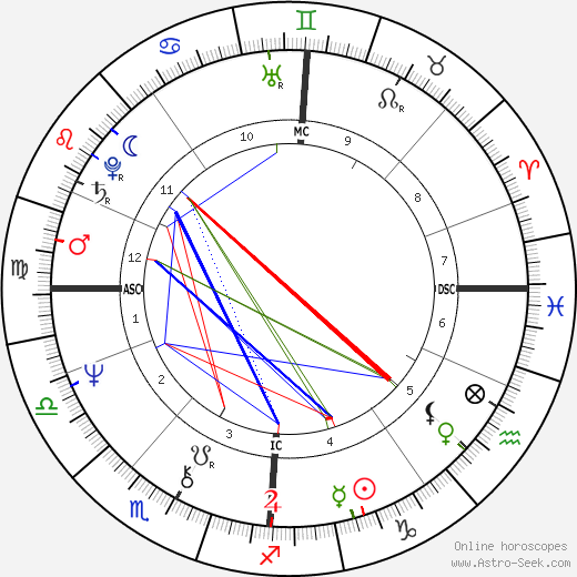 Vincent Winter astro natal birth chart, Vincent Winter horoscope, astrology