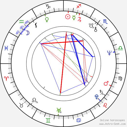 Wes Studi astro natal birth chart, Wes Studi horoscope, astrology