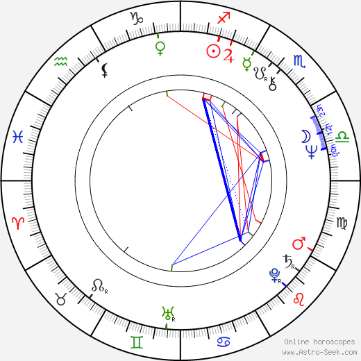 Wilton Gregory astro natal birth chart, Wilton Gregory horoscope, astrology