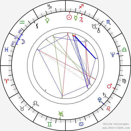 Zdenka Lorencová tema natale, oroscopo, Zdenka Lorencová oroscopi gratuiti, astrologia