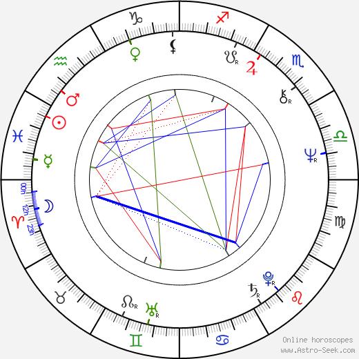 Adam Cheng tema natale, oroscopo, Adam Cheng oroscopi gratuiti, astrologia