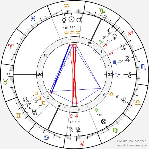 Adam Paterson Ingram birth chart, biography, wikipedia 2018, 2019