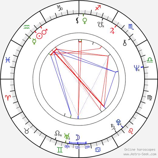 Anna Rosbach tema natale, oroscopo, Anna Rosbach oroscopi gratuiti, astrologia