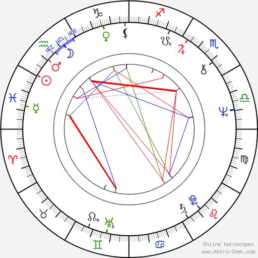 Betty Ting Pei birth chart, Betty Ting Pei astro natal horoscope, astrology