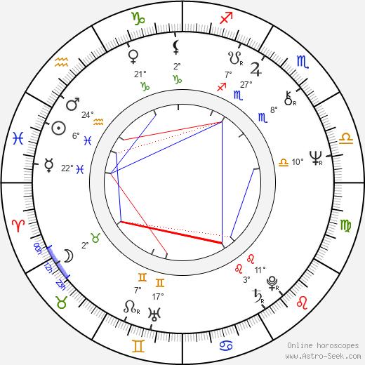 Bill Ratner birth chart, biography, wikipedia 2020, 2021