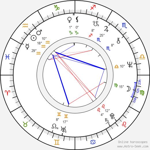 Bobby Z birth chart, biography, wikipedia 2019, 2020